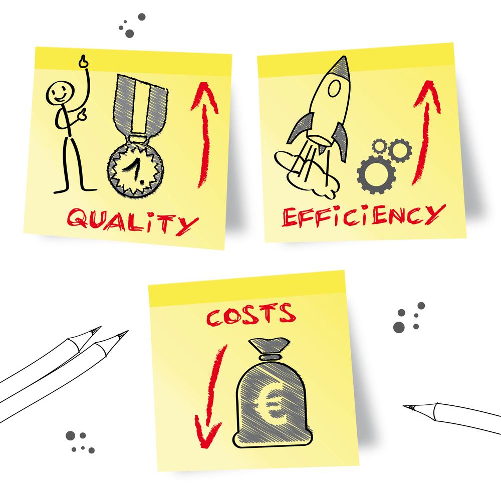 tối ưu hóa chi phí trên zalo ads